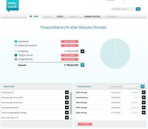 So sieht die Kontoübersicht beim Hello bank! Online Banking aus